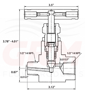 Straight Needle Valve   Needle/Gauge Valves   GRM Flow Products on