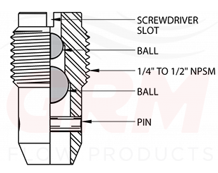 internal-check-fitting-double-ball-check-grm-flow-products