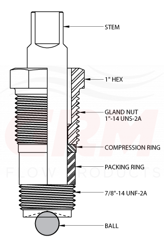 orifice-fitting-equalizer-assembly-grm-flow-products