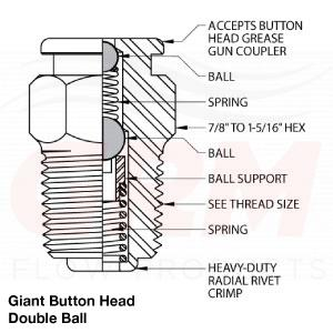 grm giant button head, double ball fittings