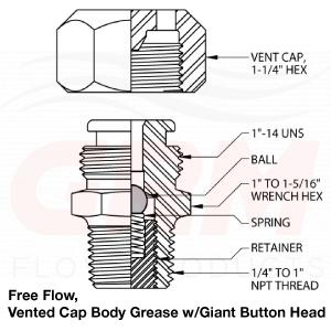 Free Flow Vented Cap Body Grease Lube Fittings Valve Lubrication Grm Flow Products