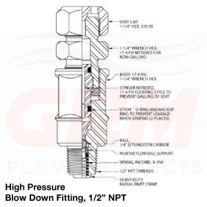 grm high pressure, blow down fitting, 1/2inch npt