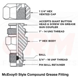 McEvoy Style Compount Grease Fitting