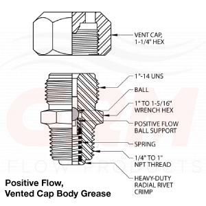 grm positive flow, vented cap body grease fitting