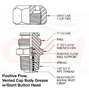 grm positive flow, vented cap, body grease fitting with giant button head