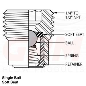 grm single ball, soft seat fittings
